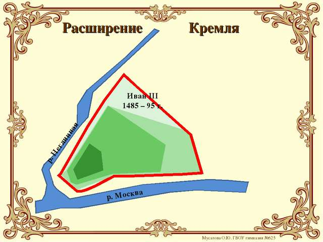 Кремля р. Москва р. Неглинная Иван III 1485 – 95 г. Расширение Мусатова О.Ю....