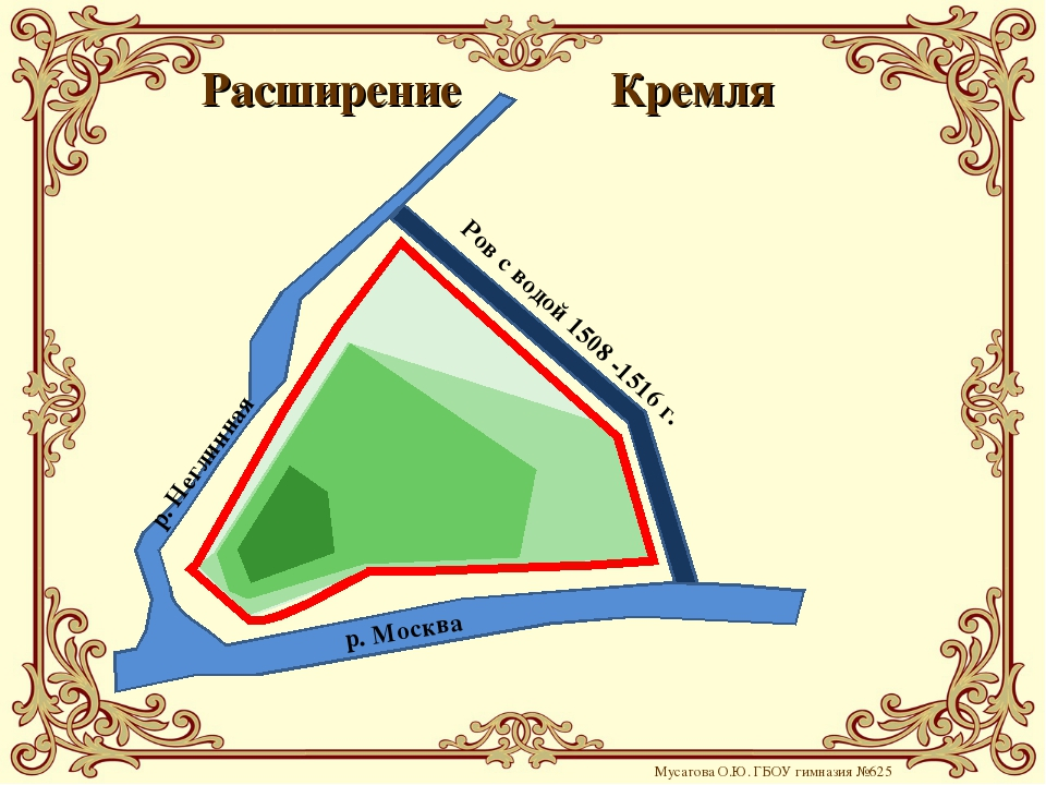 Кремля Ров с водой 1508 -1516 г. р. Москва р. Неглинная Расширение Мусатова О...