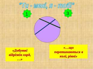 3 «Добуткі відрізків хорд,…» «…що перетинаються в колі, рівні»
