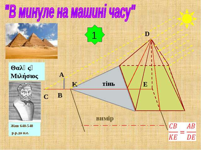 Θαλῆςὁ Μιλήσιος Жив 640-548 р.р.до н.е. B C K A D E тінь вимір