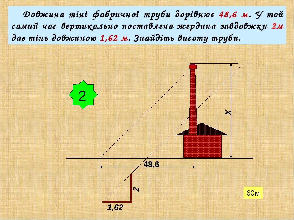 Довжина тіні фабричної труби дорівнює 48,6 м. У той самий час вертикально пос...