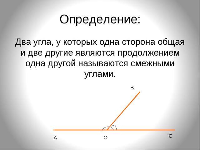 Определение: Два угла, у которых одна сторона общая и две другие являются про...