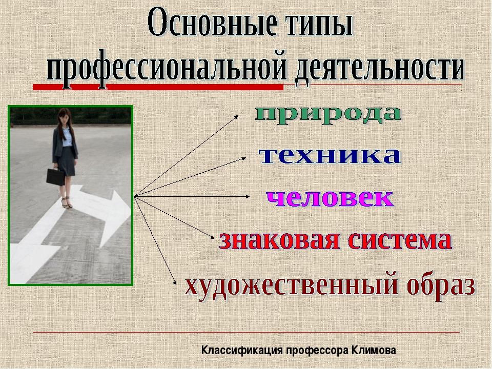 Классификация профессора Климова