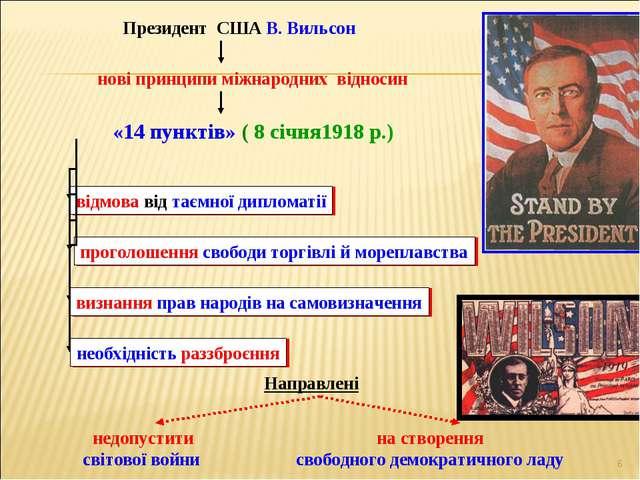 * Президент США В. Вильсон нові принципи міжнародних відносин «14 пунктів» (...