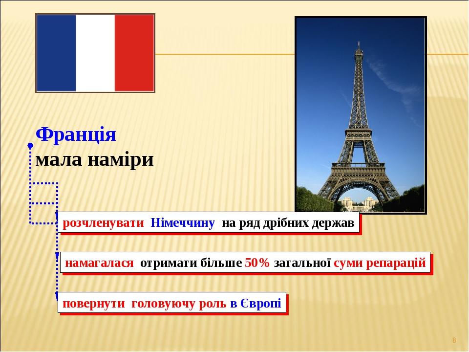 * Франція мала наміри розчленувати Німеччину на ряд дрібних держав намагалася...