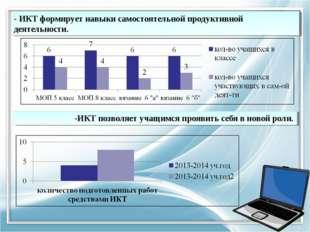 - ИКТ формирует навыки самостоятельной продуктивной деятельности. ИКТ позволя