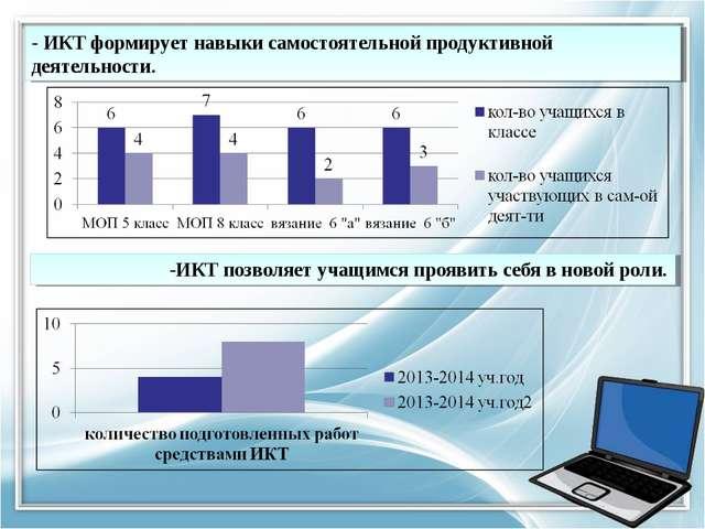 - ИКТ формирует навыки самостоятельной продуктивной деятельности. ИКТ позволя...
