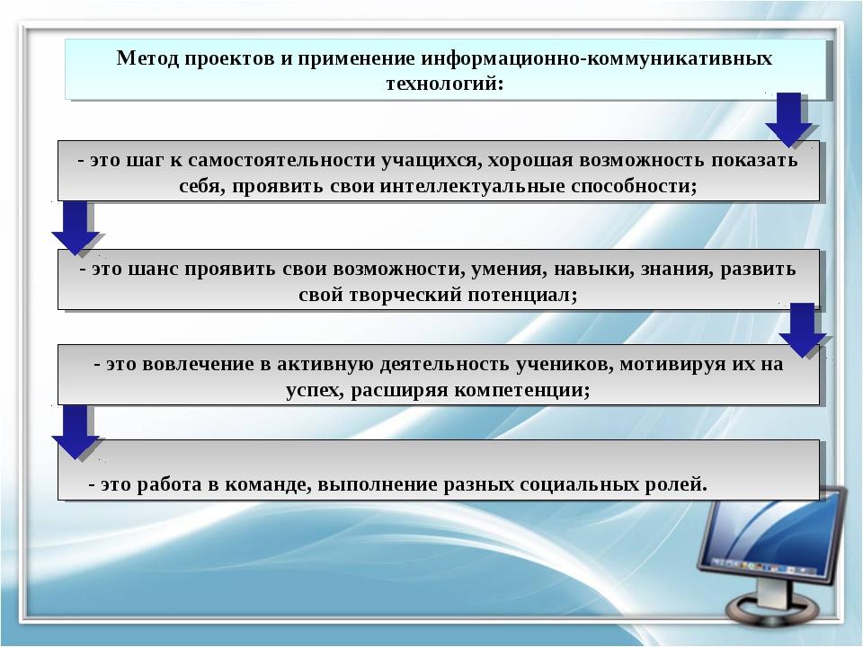 Метод проектов и применение информационно-коммуникативных технологий: - это р...