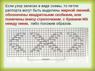 Если узор записан в виде схемы, то петли раппорта могут быть выделены жирной