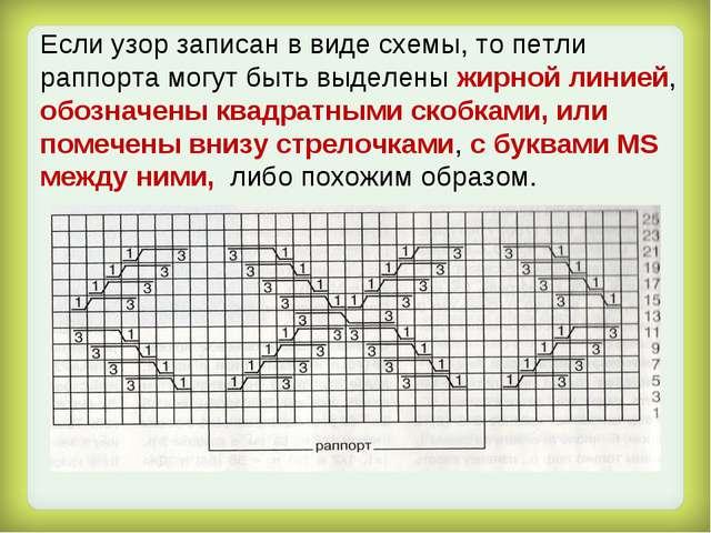 Если узор записан в виде схемы, то петли раппорта могут быть выделены жирной...