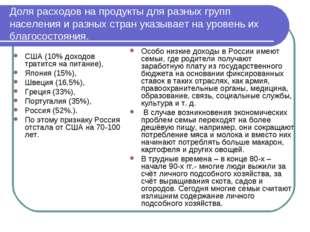 Доля расходов на продукты для разных групп населения и разных стран указывает
