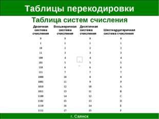Таблицы перекодировки г. Саянск Таблица систем счисления Двоичная система счи