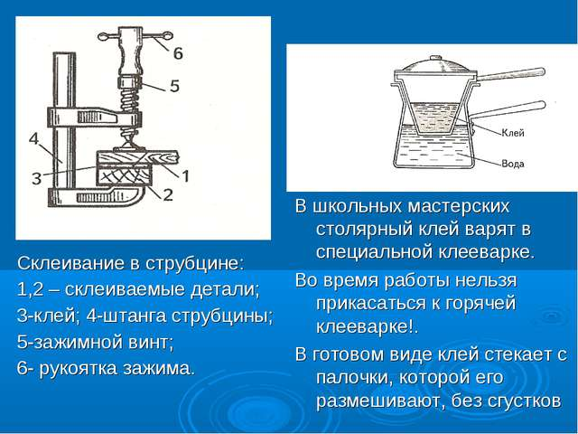 Склеивание в струбцине: 1,2 – склеиваемые детали; 3-клей; 4-штанга струбцины;...