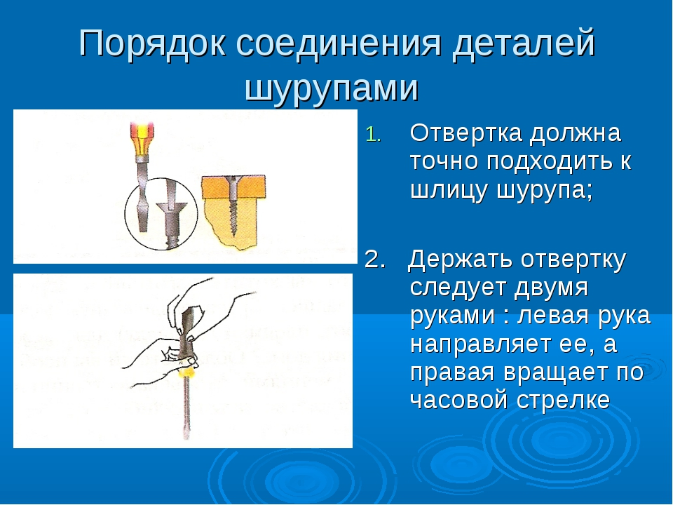 Порядок соединения деталей шурупами Отвертка должна точно подходить к шлицу ш...
