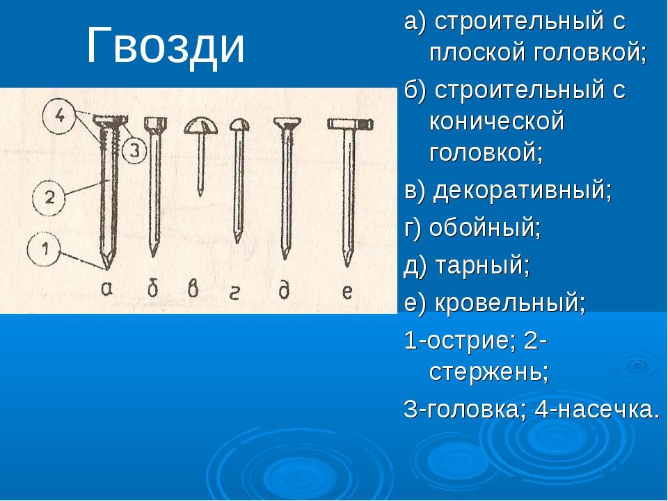 Гвозди а) строительный с плоской головкой; б) строительный с конической голов...