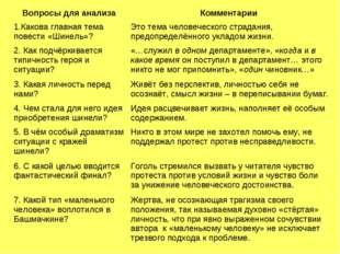 Вопросы для анализаКомментарии 1.Какова главная тема повести «Шинель»?Это т