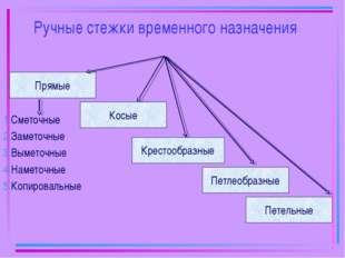 Ручные стежки временного назначения Прямые Косые Петельные Петлеобразные Крес