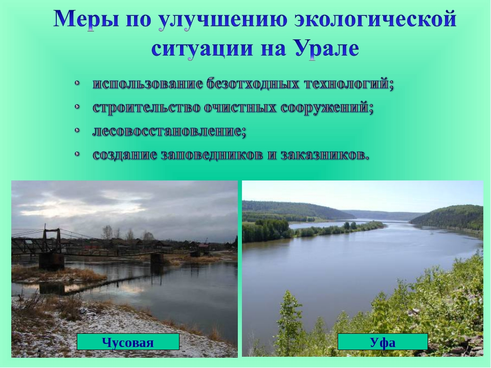 Уфа Чусовая