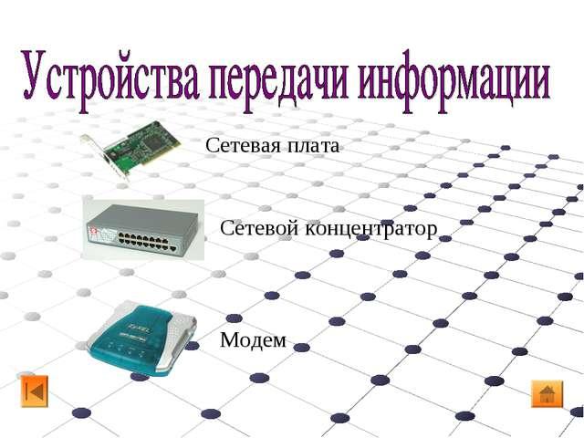 Сетевая плата Сетевой концентратор Модем