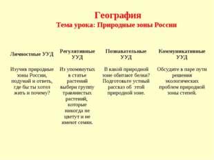 География Тема урока: Природные зоны России Личностные УУДРегулятивные УУД