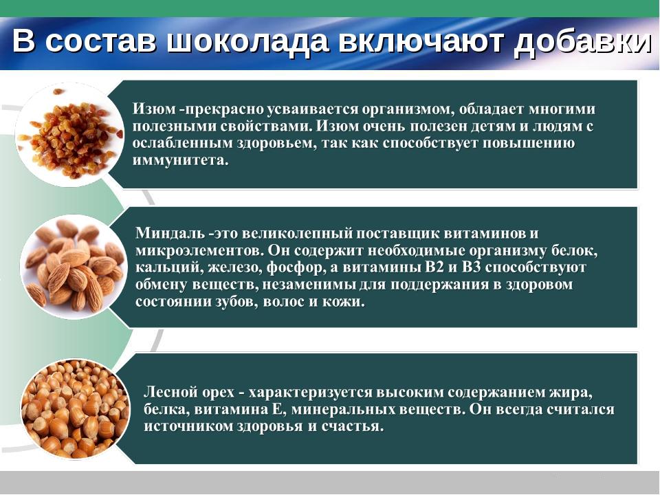 В состав шоколада включают добавки