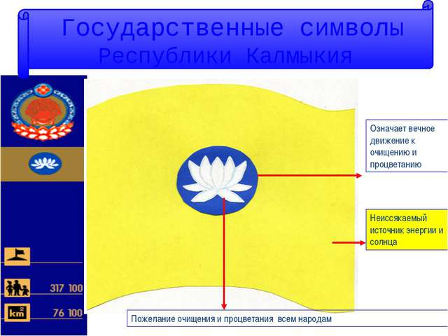 Государственные символы Республики Калмыкия Означает вечное движение к очище...