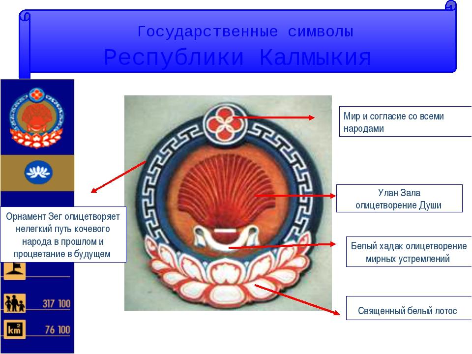 Государственные символы Республики Калмыкия Мир и согласие со всеми народами...