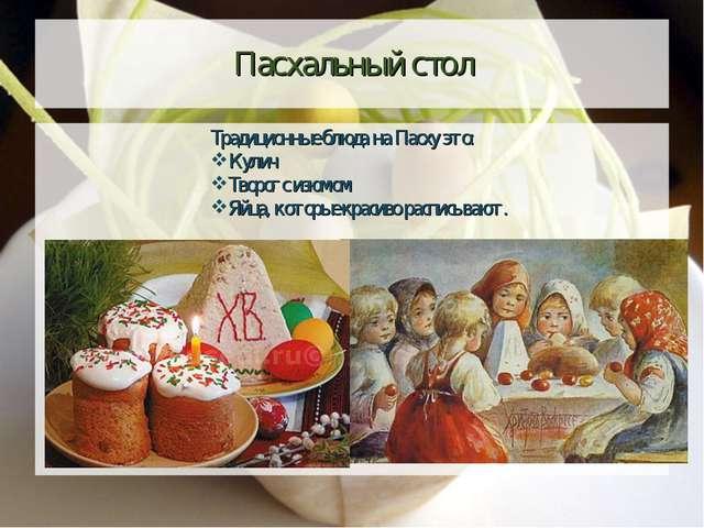 Пасхальный стол Традиционные блюда на Пасху это: Кулич Творог с изюмом Яйца,...