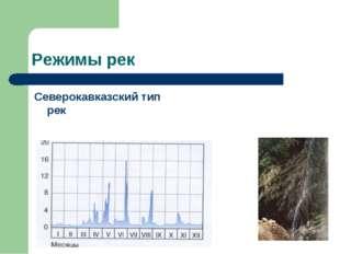 Режимы рек Северокавказский тип рек