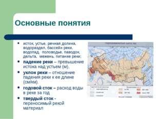Основные понятия исток, устье, речная долина, водораздел, бассейн реки, водоп