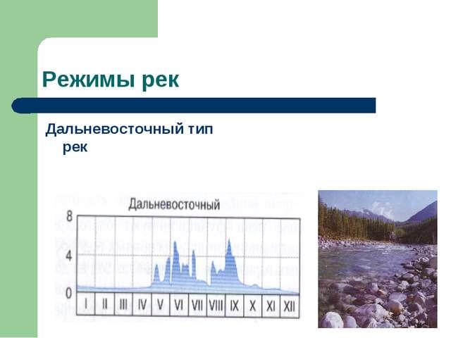 Режимы рек Дальневосточный тип рек