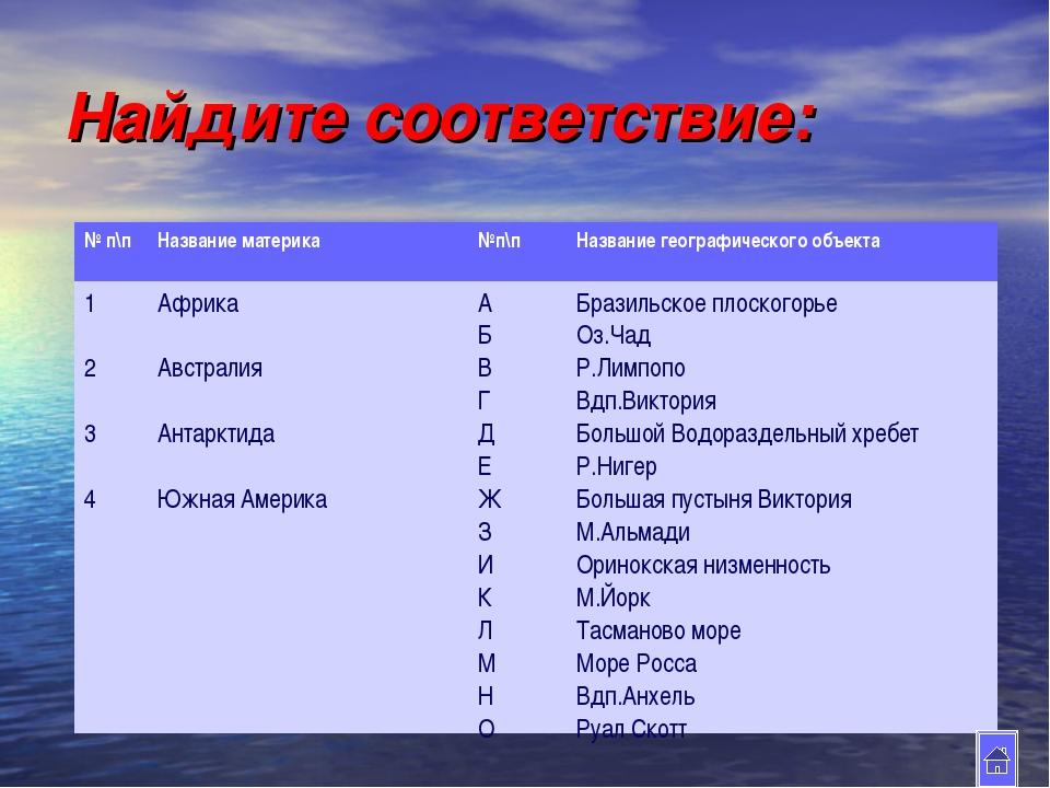 Найдите соответствие: № п\пНазвание материка№п\пНазвание географического о...