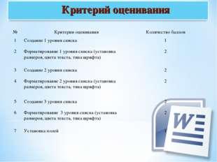Критерий оценивания №Критерии оцениванияКоличество баллов 1Создание 1 уров