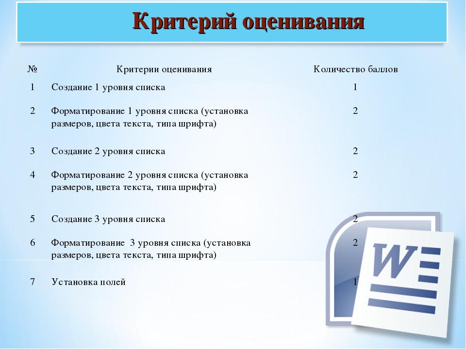 Критерий оценивания №Критерии оцениванияКоличество баллов 1Создание 1 уров...