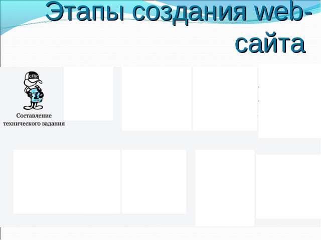 Этапы создания web-сайта