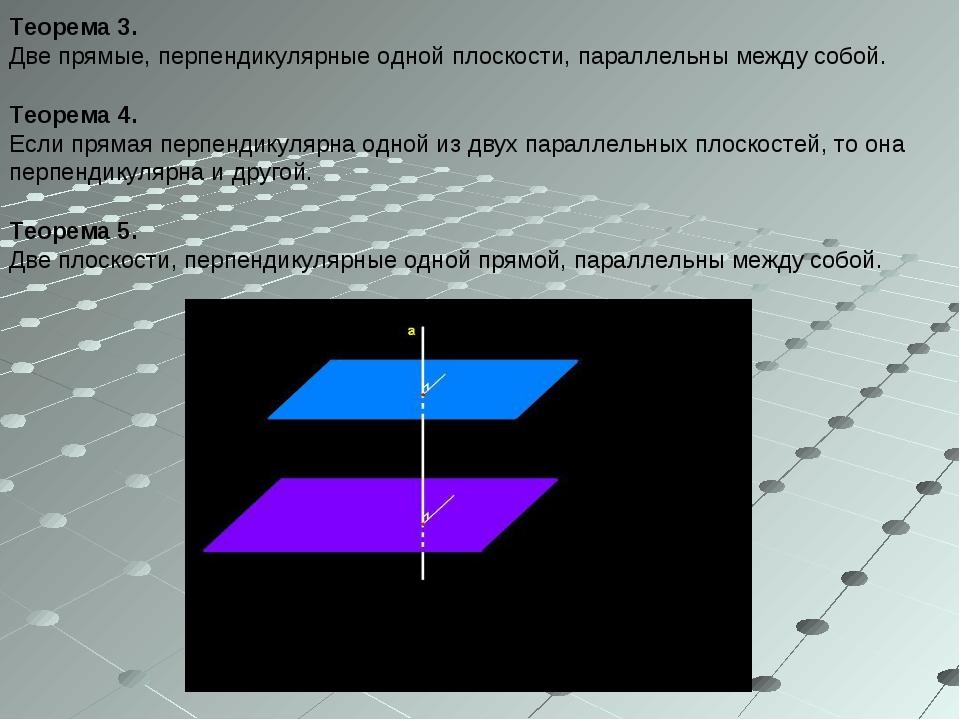Теорема3. Две прямые, перпендикулярные одной плоскости, параллельны между с...