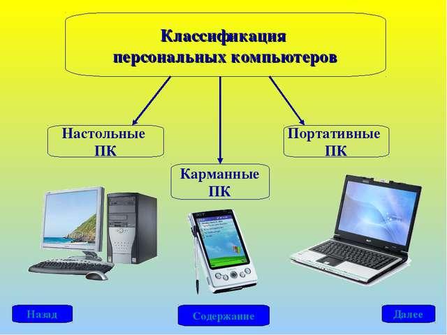 Классификация персональных компьютеров Настольные ПК Портативные ПК Карманные...