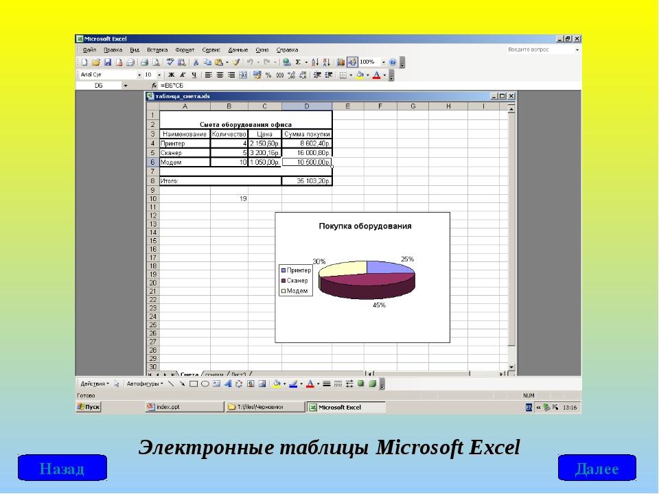 Электронные таблицы Microsoft Excel Далее Назад