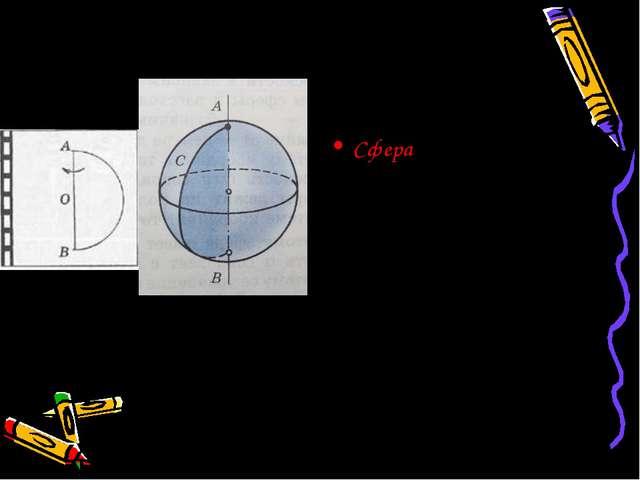 Сфера –это поверхность, полученная вращением полуокружности вокруг диаметра
