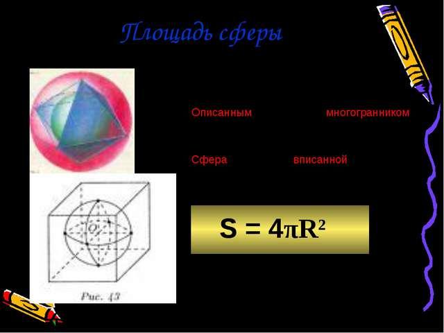 Площадь сферы Сферу нельзя развернуть на плоскость! Описанным около сферы мно...