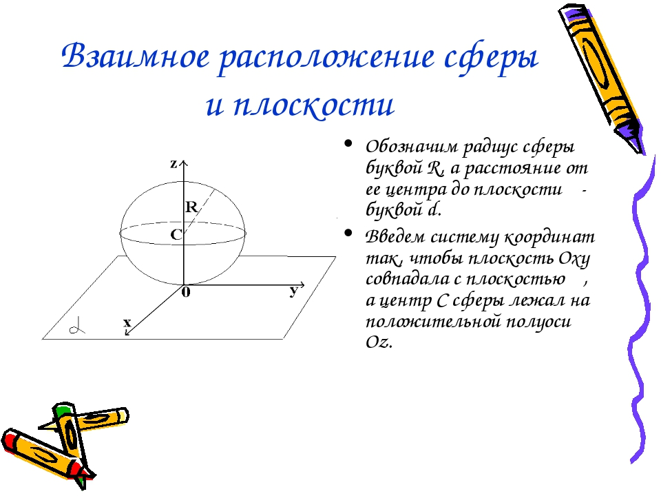 Взаимное расположение сферы и плоскости Обозначим радиус сферы буквой R, а ра...