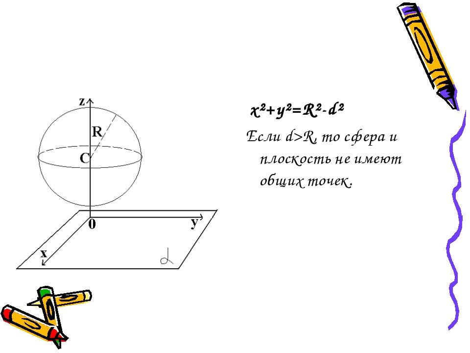 x²+y²=R²-d² Если d>R, то сфера и плоскость не имеют общих точек.