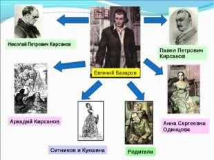 Евгений Базаров Павел Петрович Кирсанов Николай Петрович Кирсанов Аркадий Кир