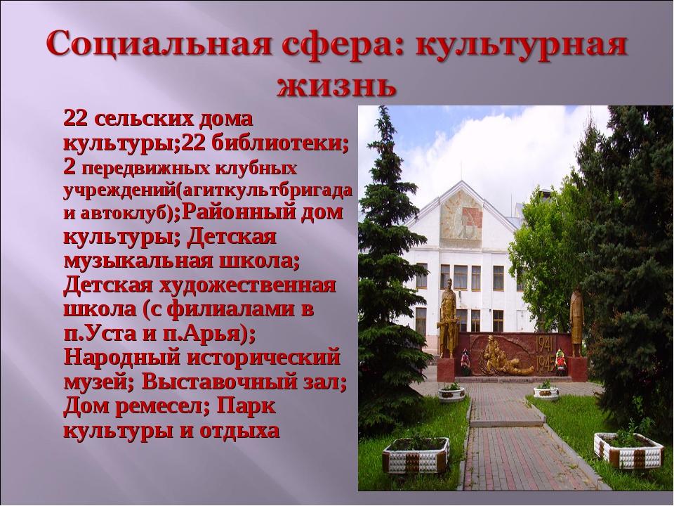 22 сельских дома культуры;22 библиотеки; 2 передвижных клубных учреждений(аг...