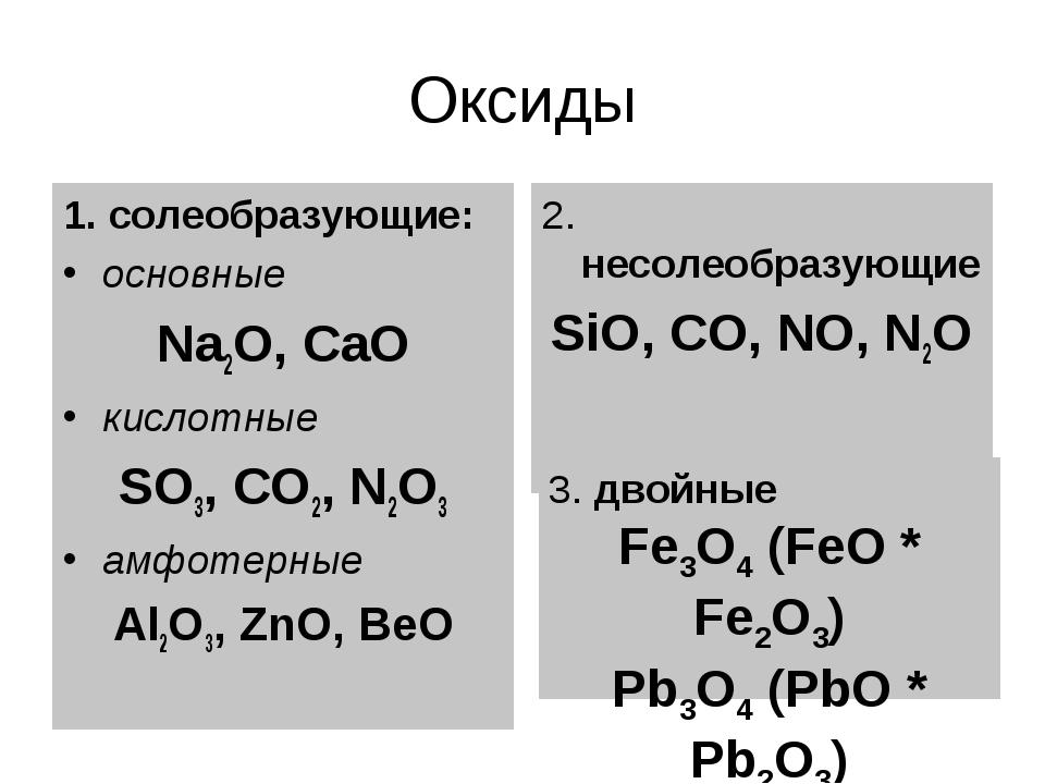 Оксиды 1. солеобразующие: основные Na2O, CaO кислотные SO3, CO2, N2O3 амфотер...