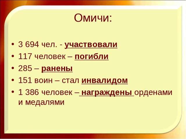 Омичи: 3 694 чел. - участвовали 117 человек – погибли 285 – ранены 151 воин –...