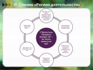 Р. Сенчин «Регион деятельности»