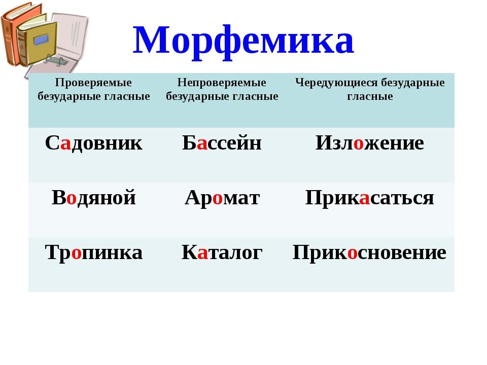 Морфемика Н Проверяемые безударные гласныеНепроверяемые безударные гласныеЧ...