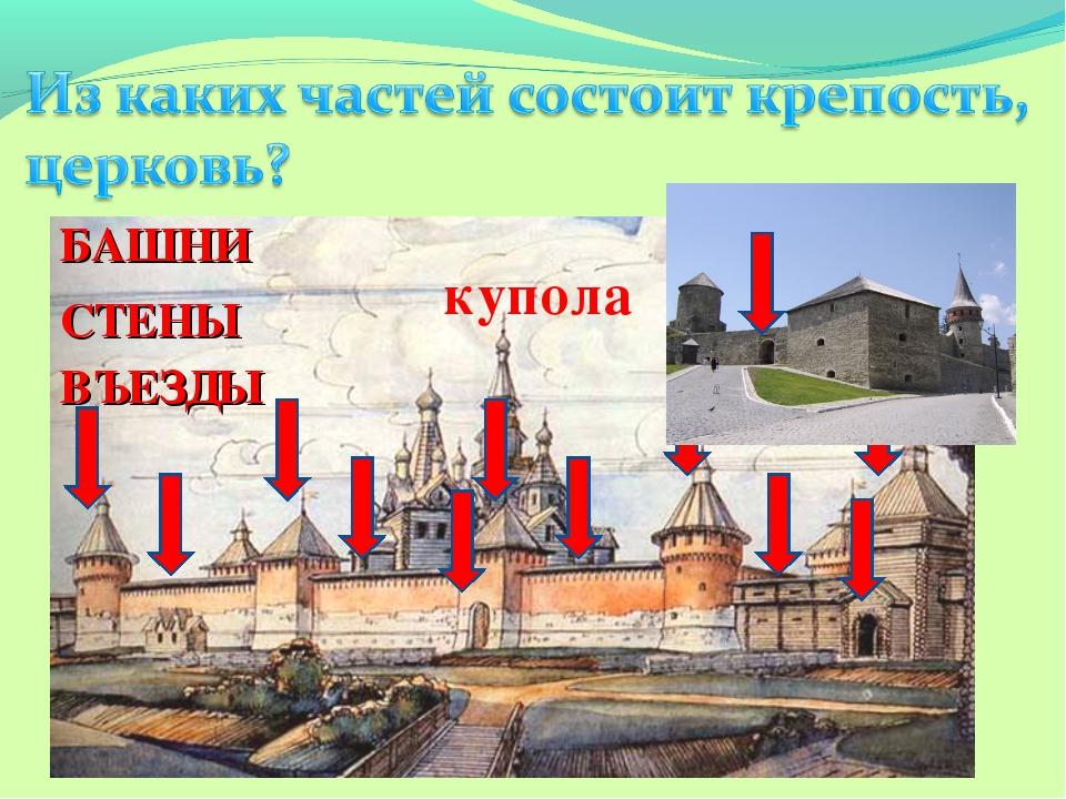 БАШНИ СТЕНЫ ВЪЕЗДЫ купола