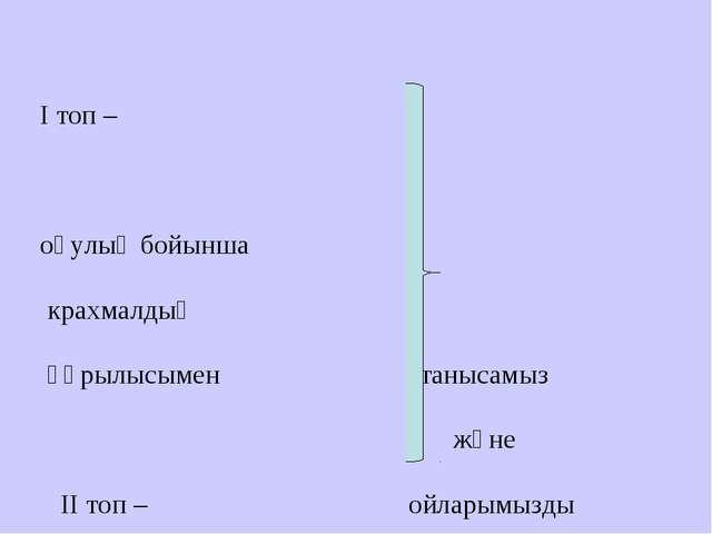 І топ – оқулық бойынша крахмалдың құрылысымен танысамыз және ІІ топ – ойларым...